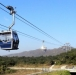 Cable Car Projects